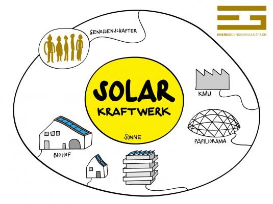 130330_solarkraftwerk